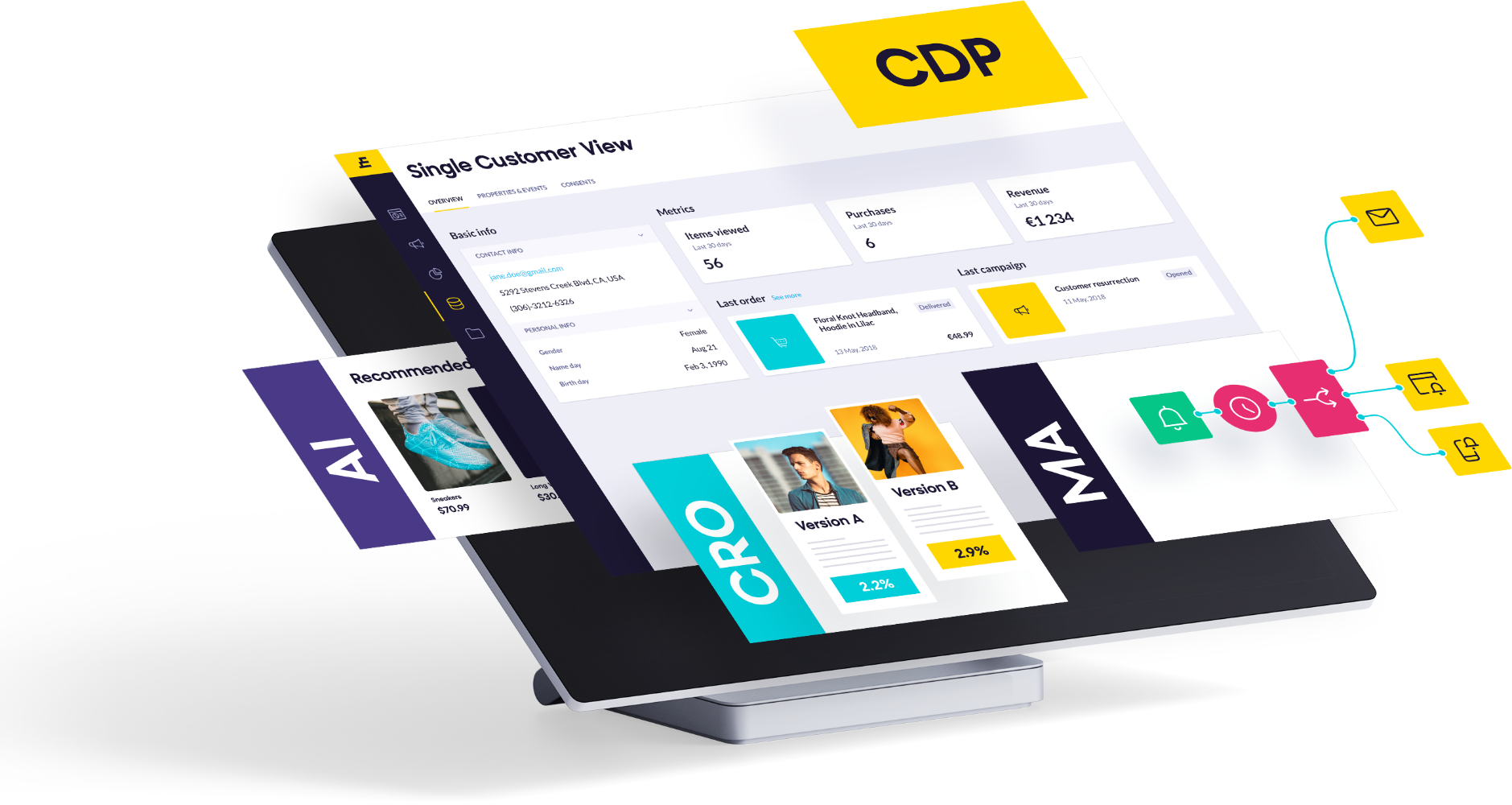 Exponea CDXP