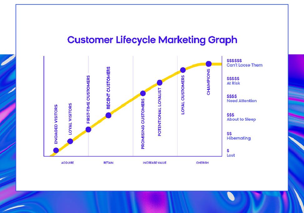 CLV_graph-04-01